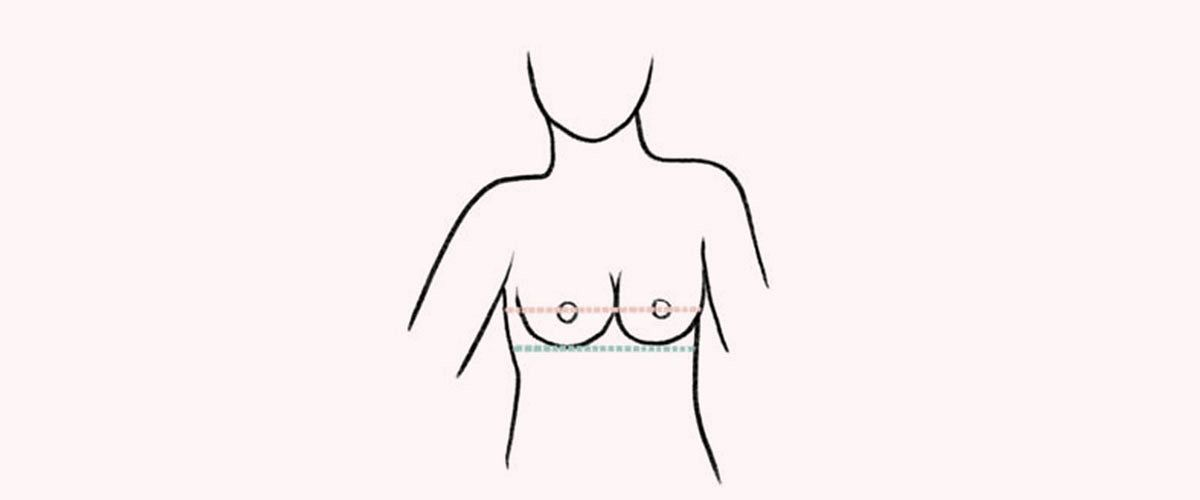 Breast growth during the first year of HRT: what can I expect?